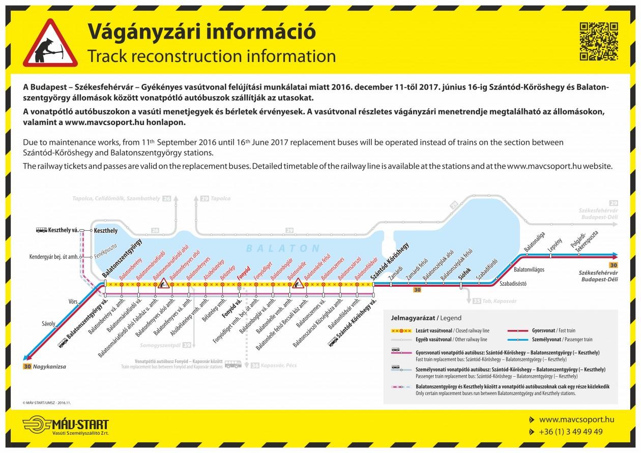 Keine Schnellzüge zwischen Balatonszentgyörgy und Keszthely